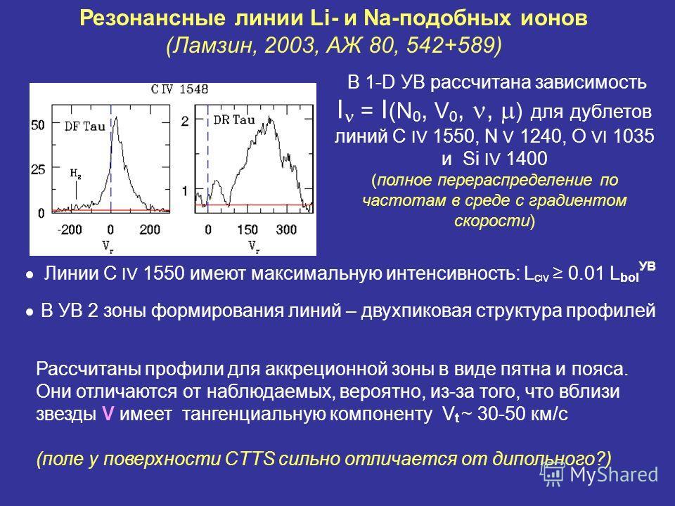 Резонансные линии Li- и Na-подобных ионов (Ламзин, 2003, АЖ 80, 542+589) В 1-D УВ рассчитана зависимость I = I (N 0, V 0,, ) для дублетов линий C IV 1550, N V 1240, O VI 1035 и Si IV 1400 (полное перераспределение по частотам в среде с градиентом ско