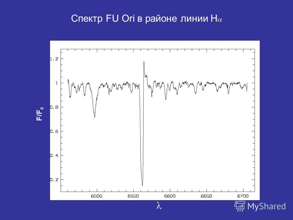 Спектр FU Ori в районе линии H F/F c