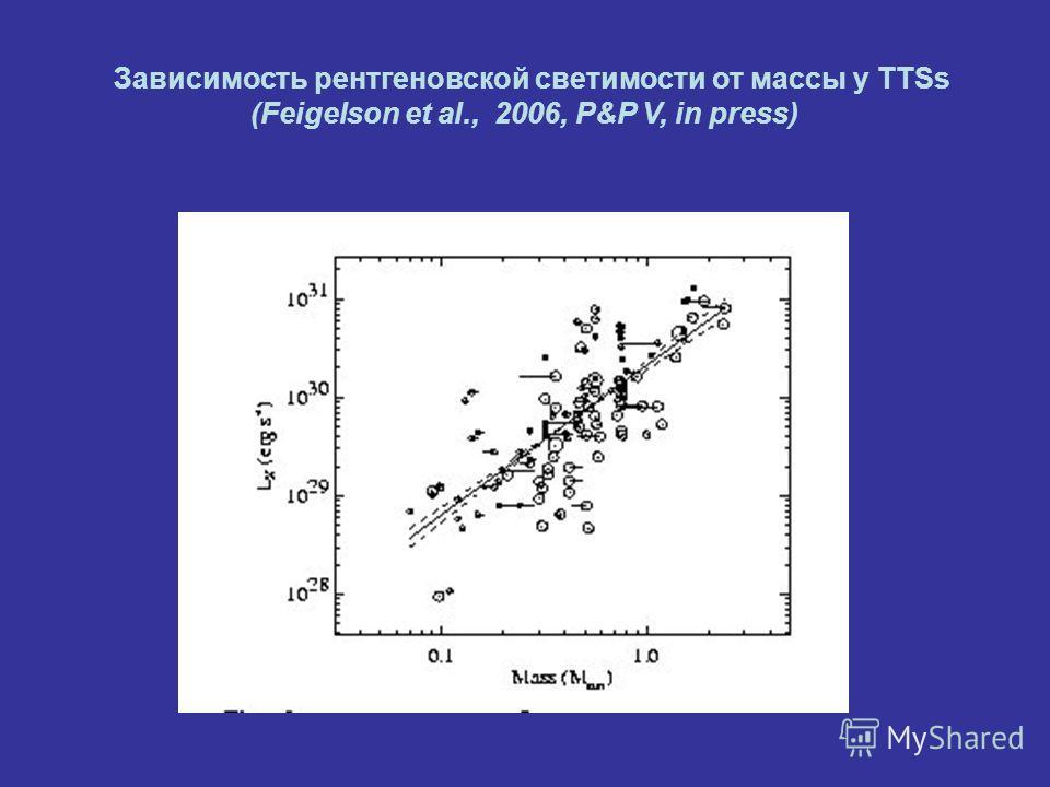 Зависимость рентгеновской светимости от массы у TTSs (Feigelson et al., 2006, P&P V, in press)