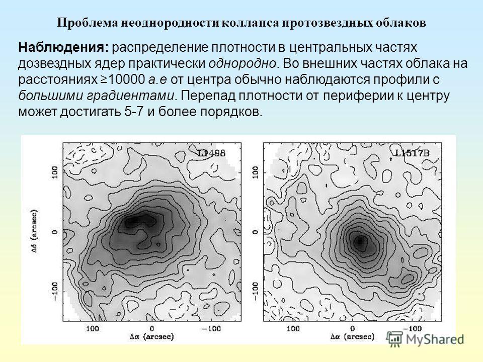 Проблема неоднородности коллапса протозвездных облаков Наблюдения: распределение плотности в центральных частях дозвездных ядер практически однородно. Во внешних частях облака на расстояниях 10000 а.е от центра обычно наблюдаются профили с большими г