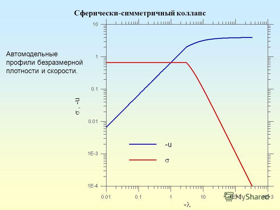 Сферически-симметричный коллапс Автомодельные профили безразмерной плотности и скорости.