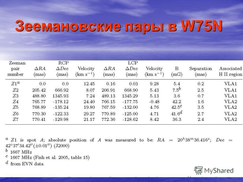 Зеемановские пары в W75N