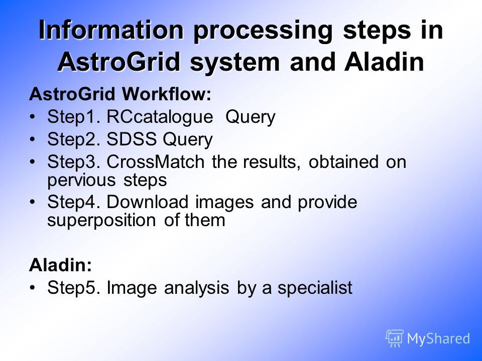 Information processing steps in AstroGrid system and Aladin AstroGrid Workflow: Step1. RCcatalogue Query Step2. SDSS Query Step3. CrossMatch the results, obtained on pervious steps Step4. Download images and provide superposition of them Aladin: Step