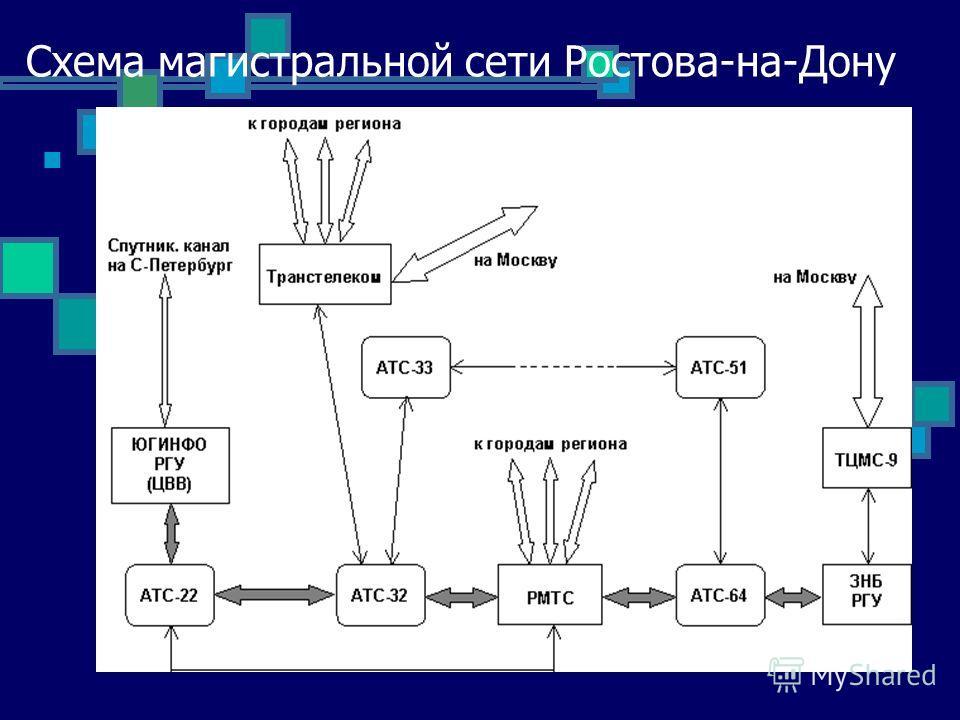 Схема магистральной сети Ростова-на-Дону