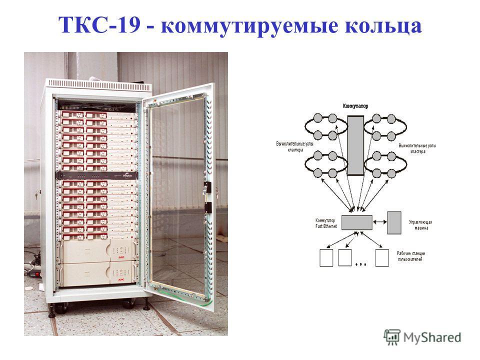 ТКС-19 - коммутируемые кольца
