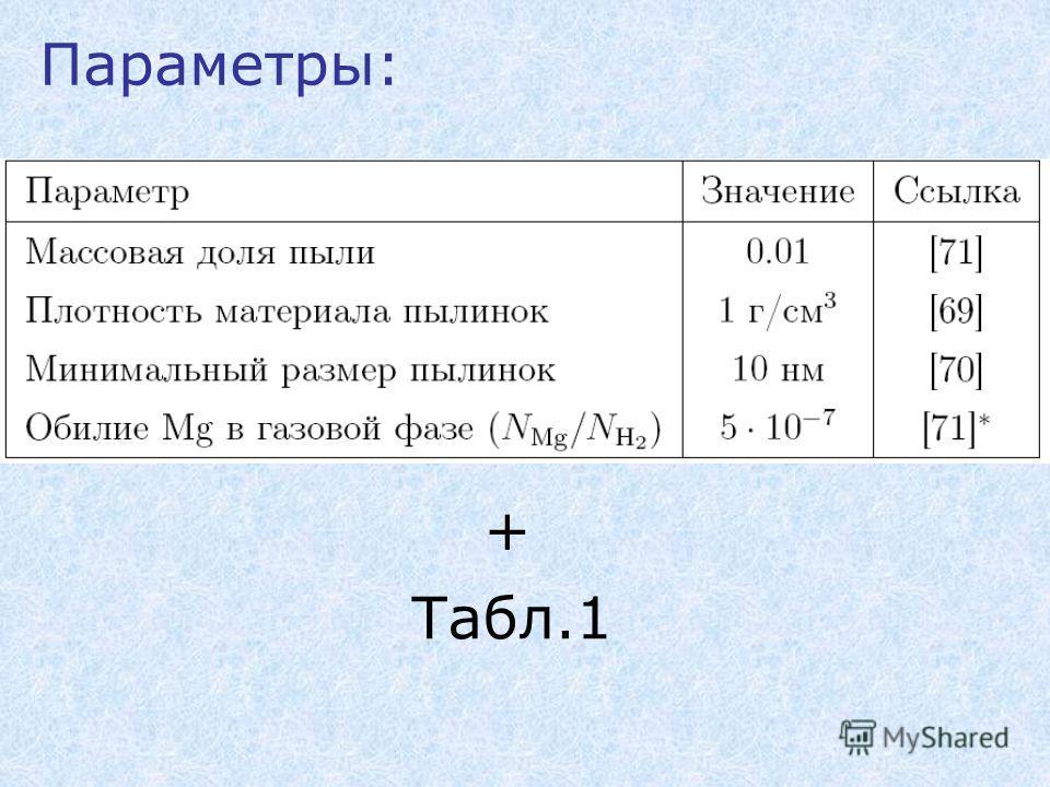Параметры: + Табл.1