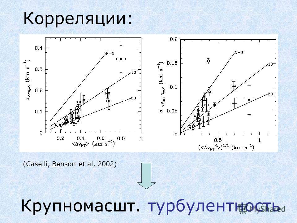 Крупномасшт. турбулентность (Caselli, Benson et al. 2002) Корреляции: