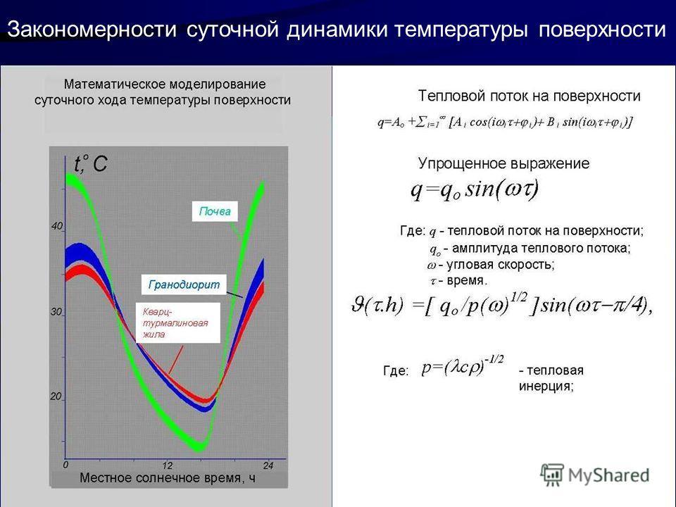 Закономерности суточной динамики температуры поверхности