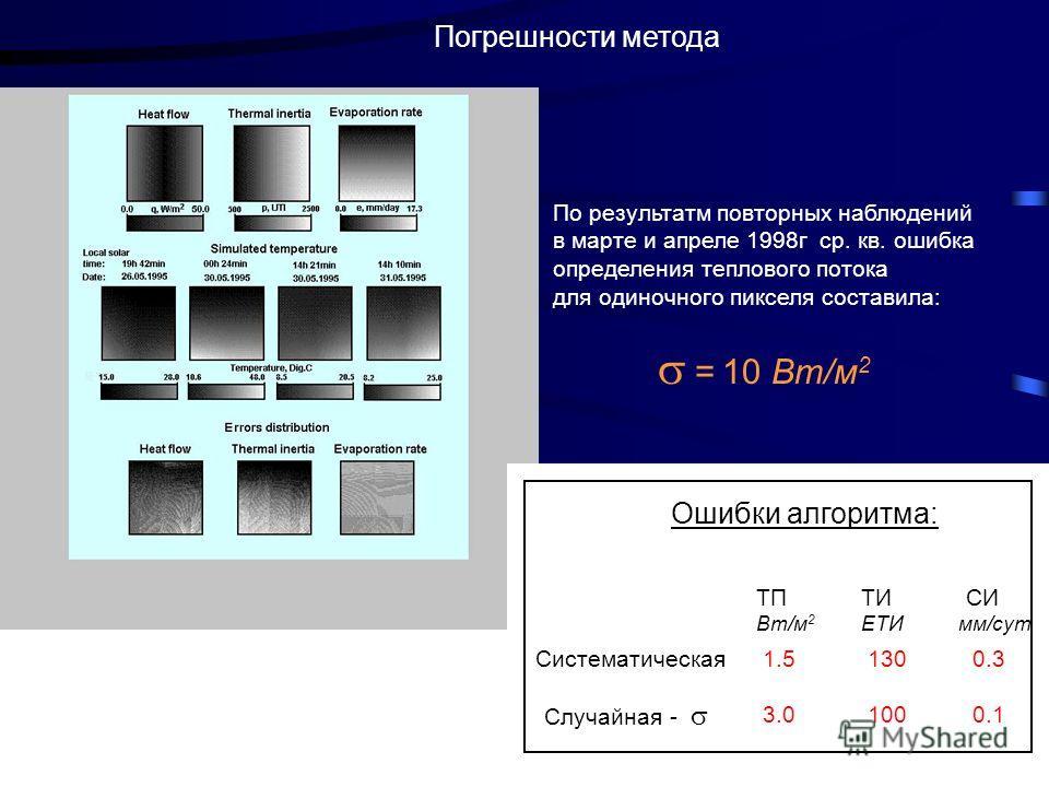 Погрешности метода По результатм повторных наблюдений в марте и апреле 1998г ср. кв. ошибка определения теплового потока для одиночного пикселя составила: = 10 Вт/м 2 Систематическая Случайная - ТПТИСИ Вт/м 2 ЕТИ мм/сут 1.51300.3 3.01000.1 Ошибки алг