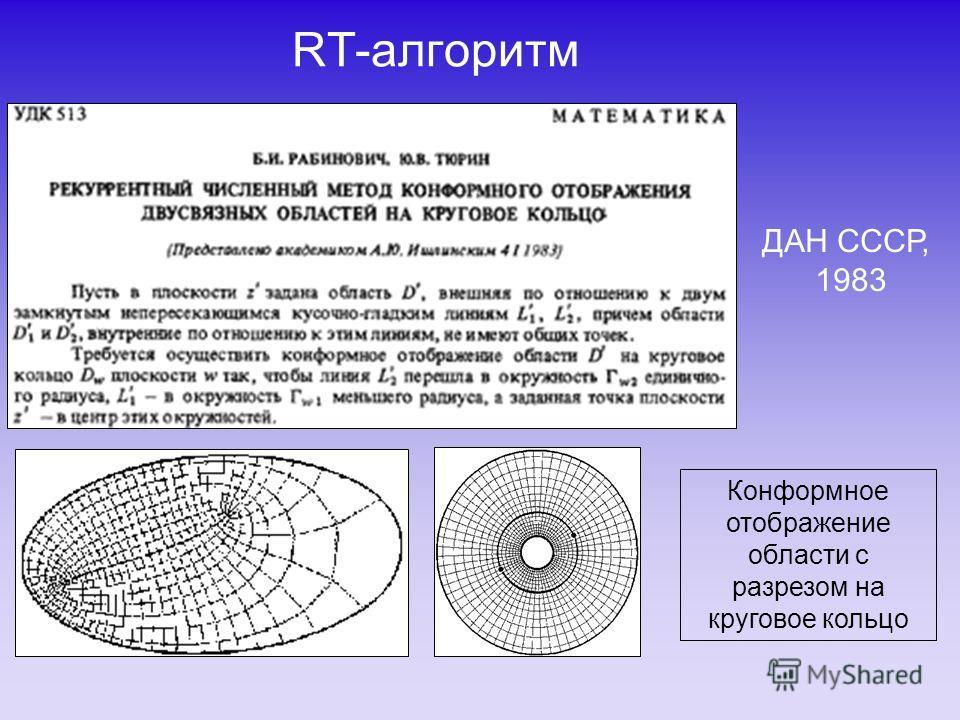 RТ-алгоритм Конформное отображение области с разрезом на круговое кольцо ДАН СССР, 1983
