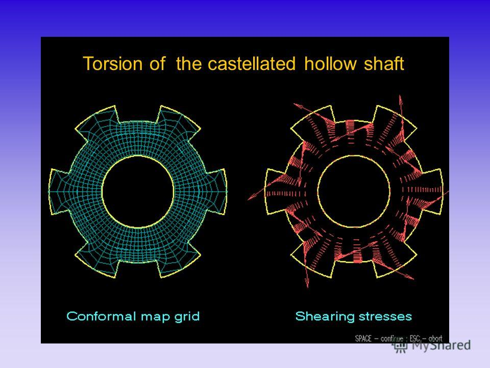 Torsion of the castellated hollow shaft