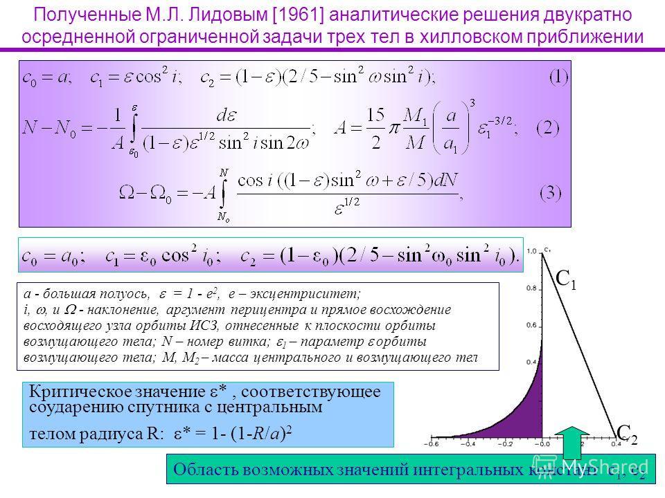6 Полученные М.Л. Лидовым [1961] аналитические решения двукратно осредненной ограниченной задачи трех тел в хилловском приближении a - большая полуось, = 1 - e 2, e – эксцентриситет; i,, и - наклонение, аргумент перицентра и прямое восхождение восход