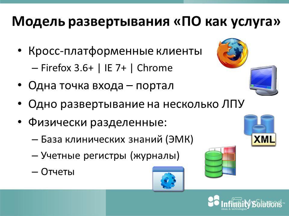 Модель развертывания «ПО как услуга» Кросс-платформенные клиенты – Firefox 3.6+ | IE 7+ | Chrome Одна точка входа – портал Одно развертывание на несколько ЛПУ Физически разделенные: – База клинических знаний (ЭМК) – Учетные регистры (журналы) – Отчет