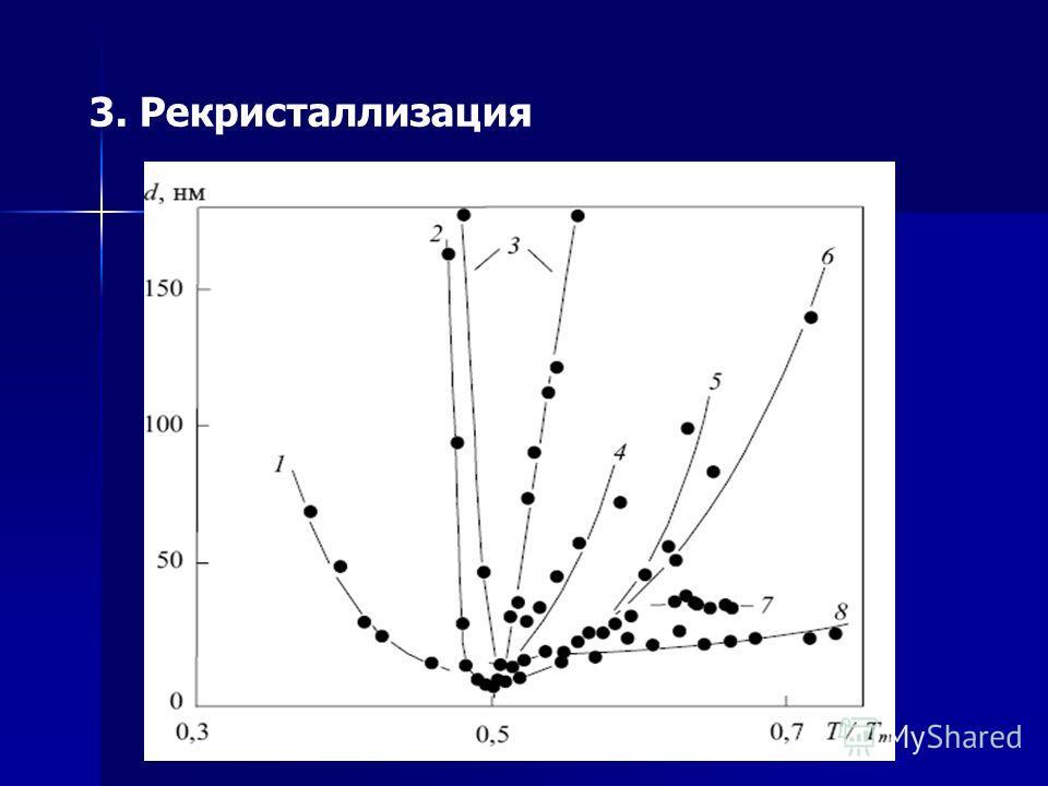 3. Рекристаллизация