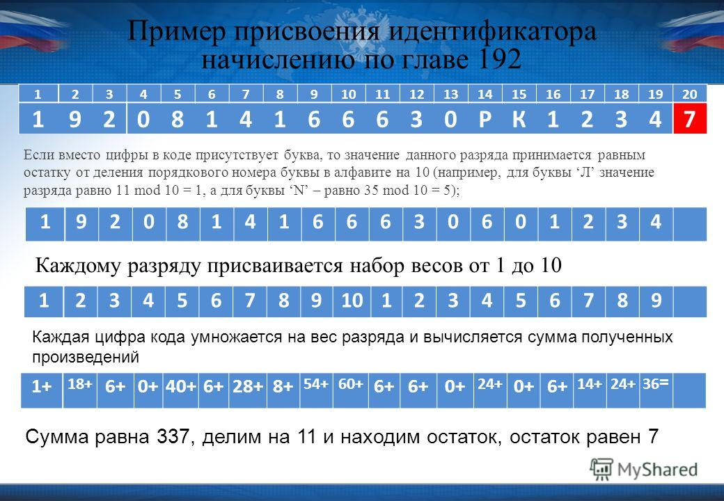 Пример присвоения идентификатора начислению по главе 192 Если вместо цифры в коде присутствует буква, то значение данного разряда принимается равным остатку от деления порядкового номера буквы в алфавите на 10 (например, для буквы Л значение разряда