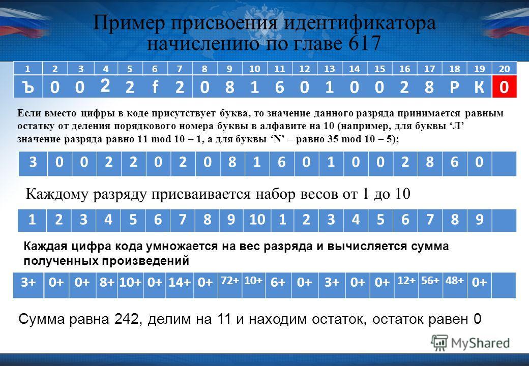 Пример присвоения идентификатора начислению по главе 617 Если вместо цифры в коде присутствует буква, то значение данного разряда принимается равным остатку от деления порядкового номера буквы в алфавите на 10 (например, для буквы Л значение разряда