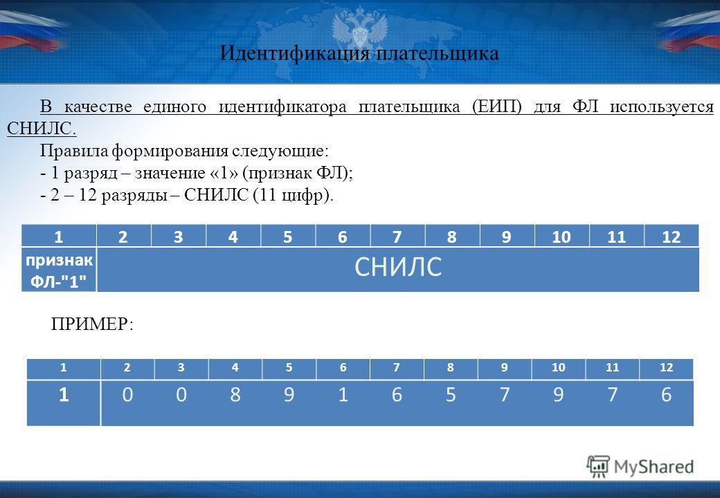 Идентификация плательщика В качестве единого идентификатора плательщика (ЕИП) для ФЛ используется СНИЛС. Правила формирования следующие: - 1 разряд – значение «1» (признак ФЛ); - 2 – 12 разряды – СНИЛС (11 цифр). 123456789101112 признак ФЛ-