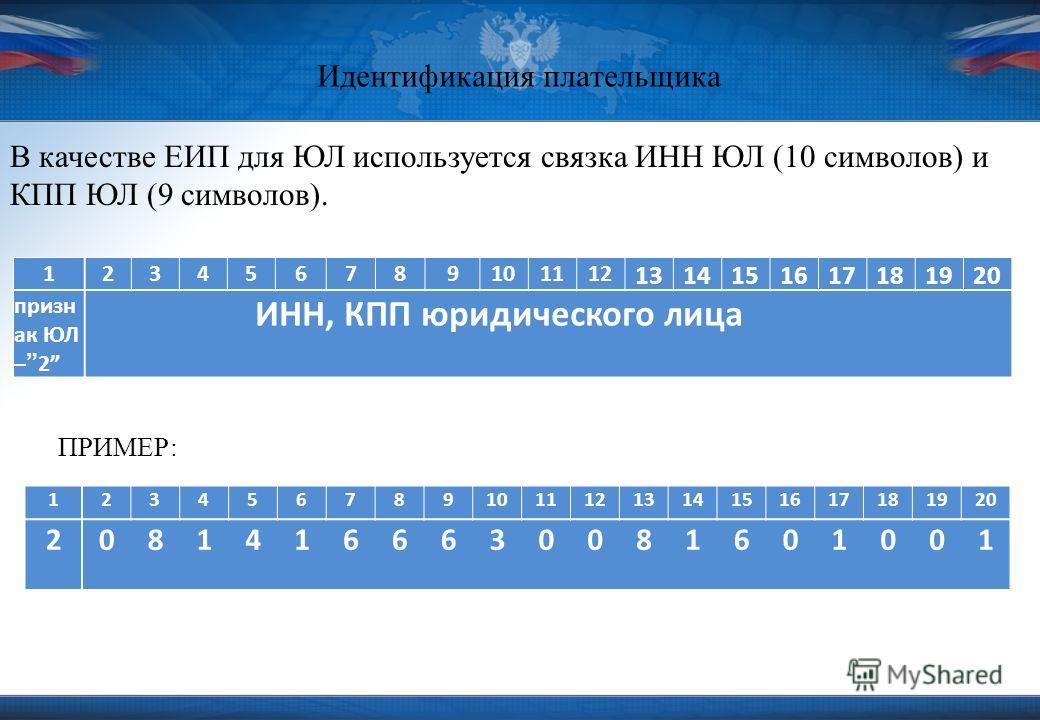 Идентификация плательщика В качестве ЕИП для ЮЛ используется связка ИНН ЮЛ (10 символов) и КПП ЮЛ (9 символов). ПРИМЕР: 123456789101112 1314151617181920 призн ак ЮЛ – 2 ИНН, КПП юридического лица 1234567891011121314151617181920 20814166630081601001