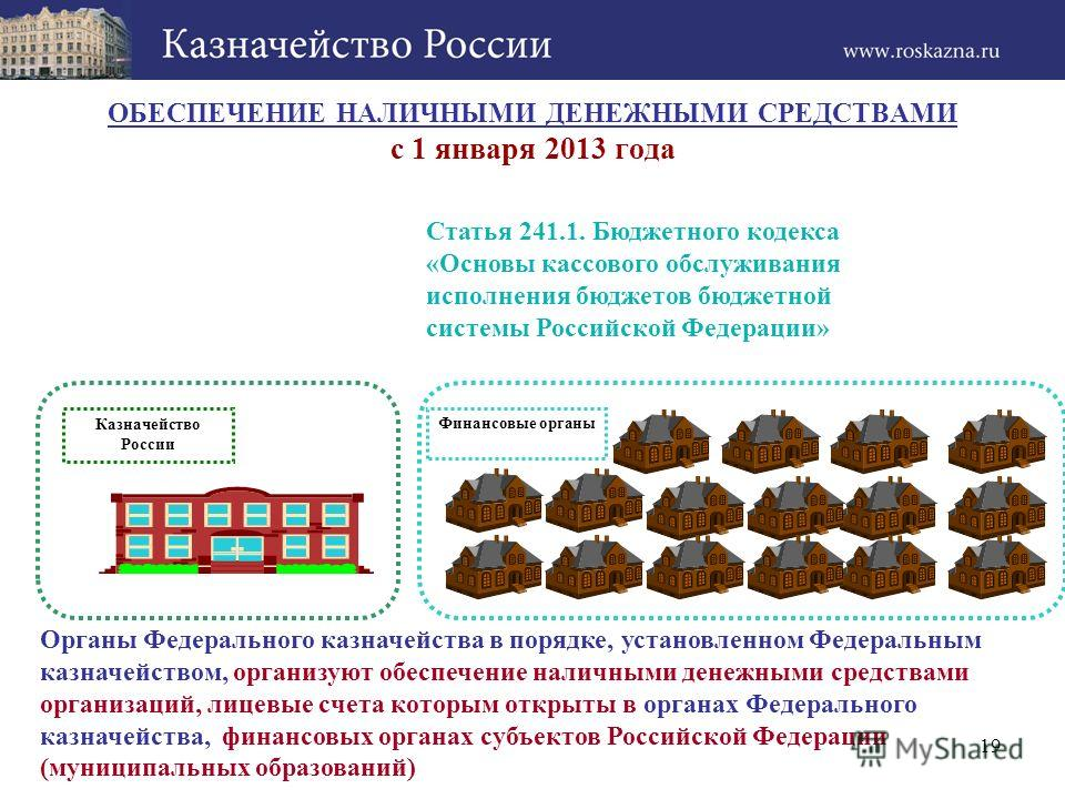 Финансовые органы Казначейство России Статья 241.1. Бюджетного кодекса «Основы кассового обслуживания исполнения бюджетов бюджетной системы Российской Федерации» Органы Федерального казначейства в порядке, установленном Федеральным казначейством, орг
