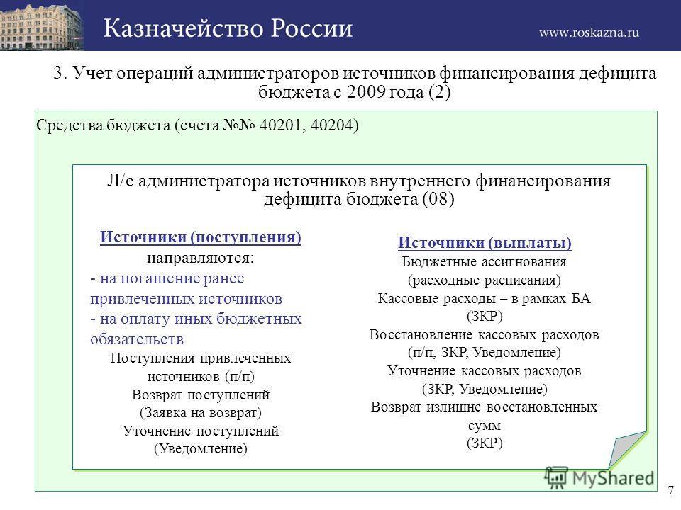 7 3. Учет операций администраторов источников финансирования дефицита бюджета с 2009 года (2) Средства бюджета (счета 40201, 40204) Л/с администратора источников внутреннего финансирования дефицита бюджета (08) Источники (поступления) направляются: -