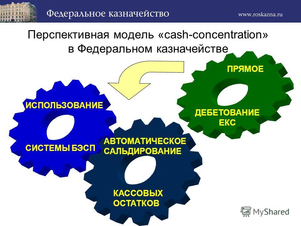 Перспективная модель «cash-concentration» в Федеральном казначействе ИСПОЛЬЗОВАНИЕ СИСТЕМЫ БЭСП АВТОМАТИЧЕСКОЕ САЛЬДИРОВАНИЕ КАССОВЫХ ОСТАТКОВ ПРЯМОЕ ДЕБЕТОВАНИЕ ЕКС