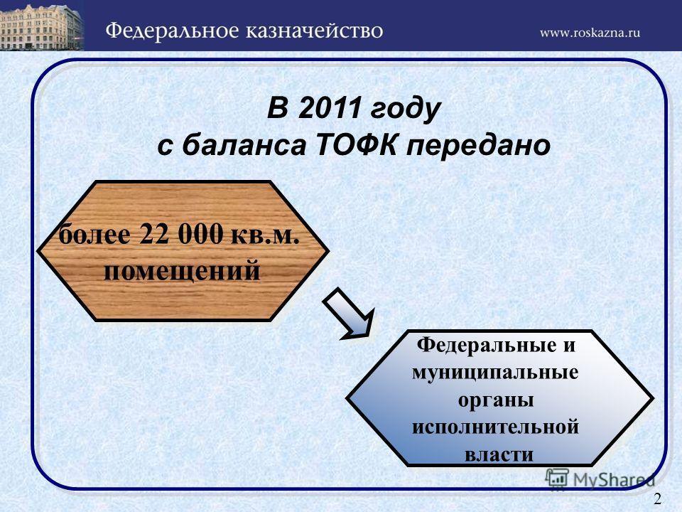 2 В 2011 году с баланса ТОФК передано более 22 000 кв.м. помещений более 22 000 кв.м. помещений Федеральные и муниципальные органы исполнительной власти Федеральные и муниципальные органы исполнительной власти