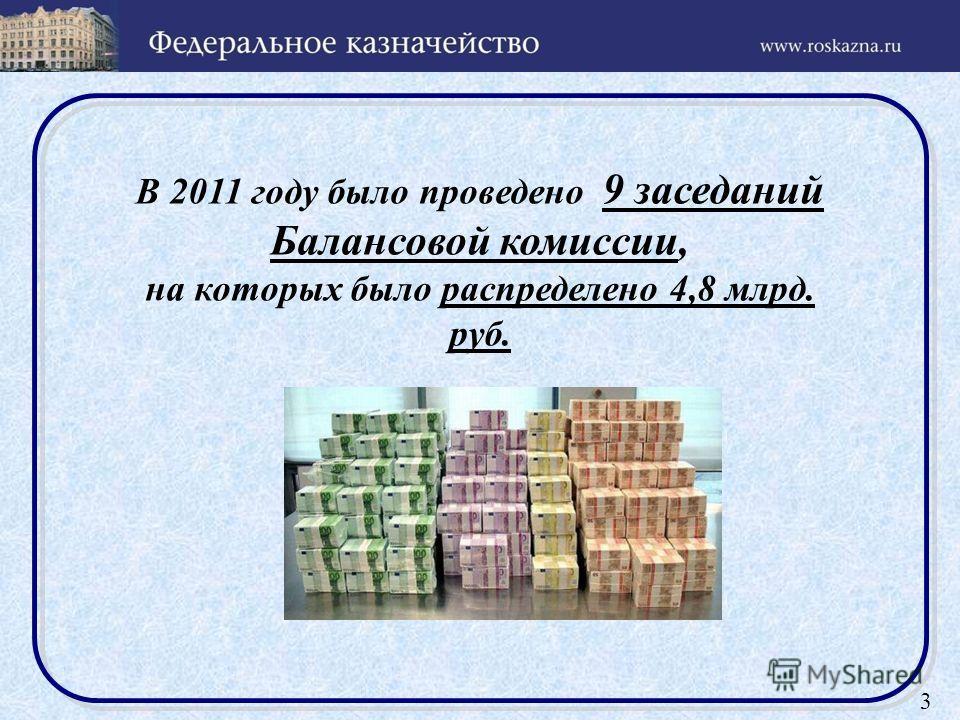 3 В 2011 году было проведено 9 заседаний Балансовой комиссии, на которых было распределено 4,8 млрд. руб.