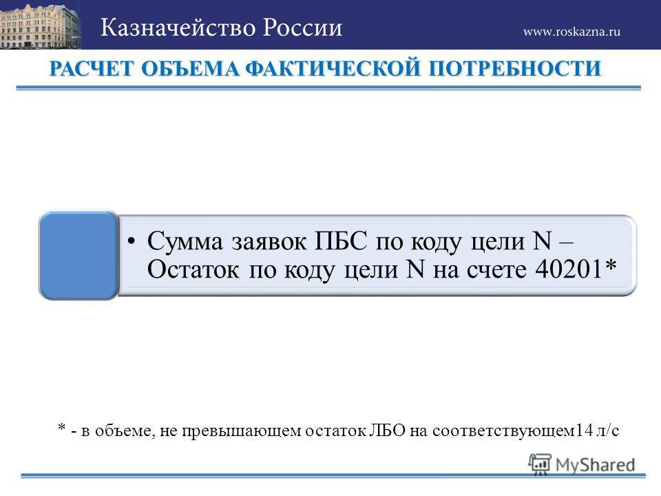 РАСЧЕТ ОБЪЕМА ФАКТИЧЕСКОЙ ПОТРЕБНОСТИ Сумма заявок ПБС по коду цели N – Остаток по коду цели N на счете 40201* * - в объеме, не превышающем остаток ЛБО на соответствующем14 л/c