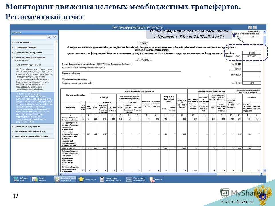 www.roskazna.ru Мониторинг движения целевых межбюджетных трансфертов. Регламентный отчет 15 Отчет формируется в соответствии с Приказом ФК от 22.02.2012 87