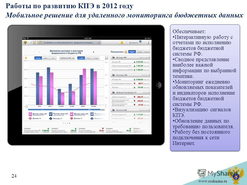 www.roskazna.ru Работы по развитию КПЭ в 2012 году Мобильное решение для удаленного мониторинга бюджетных данных 24 Обеспечивает: Интерактивную работу с отчетами по исполнению бюджетов бюджетной системы РФ. Сводное представление наиболее важной инфор
