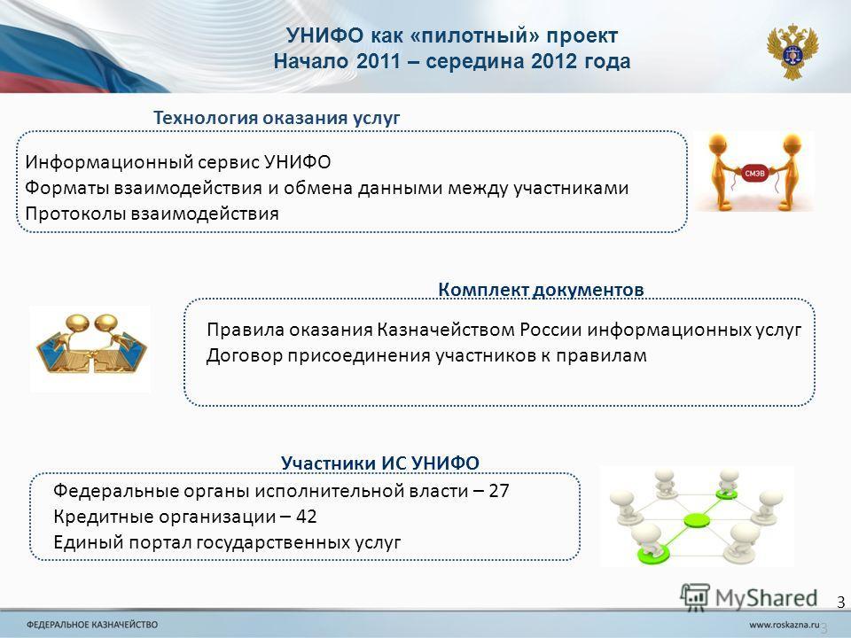 3 УНИФО как «пилотный» проект Начало 2011 – середина 2012 года 3 Информационный сервис УНИФО Форматы взаимодействия и обмена данными между участниками Протоколы взаимодействия Технология оказания услуг Правила оказания Казначейством России информацио