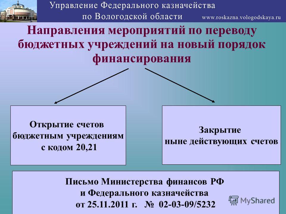 5 Направления мероприятий по переводу бюджетных учреждений на новый порядок финансирования Открытие счетов бюджетным учреждениям с кодом 20,21 Закрытие ныне действующих счетов Письмо Министерства финансов РФ и Федерального казначейства от 25.11.2011