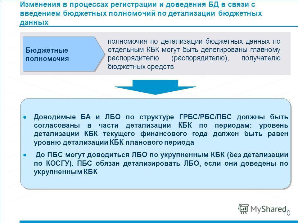 9 Изменения в процессах регистрации и доведения БД в связи с разделением расходов на публичные обязательства и на оказание государственных (муниципальных) услуг Публичные (нормативные) обязательства нелимитируемые расходы До ГРБС/ГАИФ и по всей подве