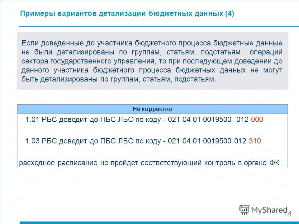 13 Примеры вариантов детализации бюджетных данных (3) Не корректноКорректно 1.01 РБС доводит до ПБС ЛБО по коду - 021 04 01 0019500 012 220 1.03 РБС доводит до ПБС ЛБО по коду - 021 04 01 0019500 012 221 расходное расписание не пройдет соответствующи