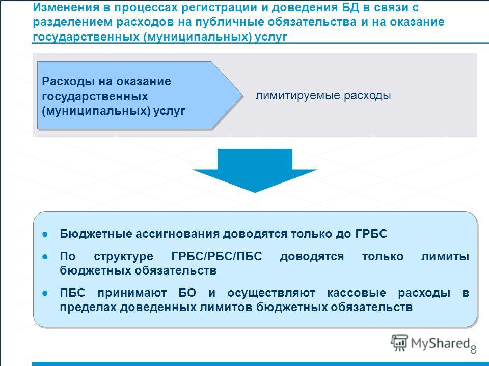 7 Изменения в процессах регистрации и доведения БД в связи с разделением расходов на публичные обязательства и на оказание государственных (муниципальных) услуг обусловленные законом, иным нормативным правовым актом расходные обязательства публично-