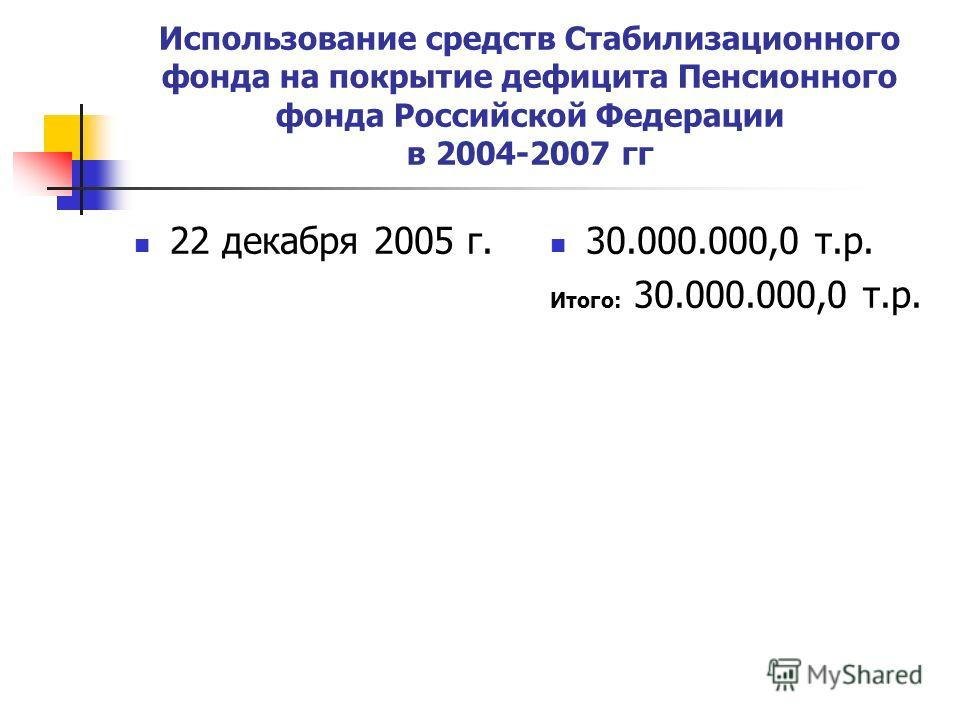 Использование средств Стабилизационного фонда на покрытие дефицита Пенсионного фонда Российской Федерации в 2004-2007 гг 22 декабря 2005 г. 30.000.000,0 т.р. Итого: 30.000.000,0 т.р.
