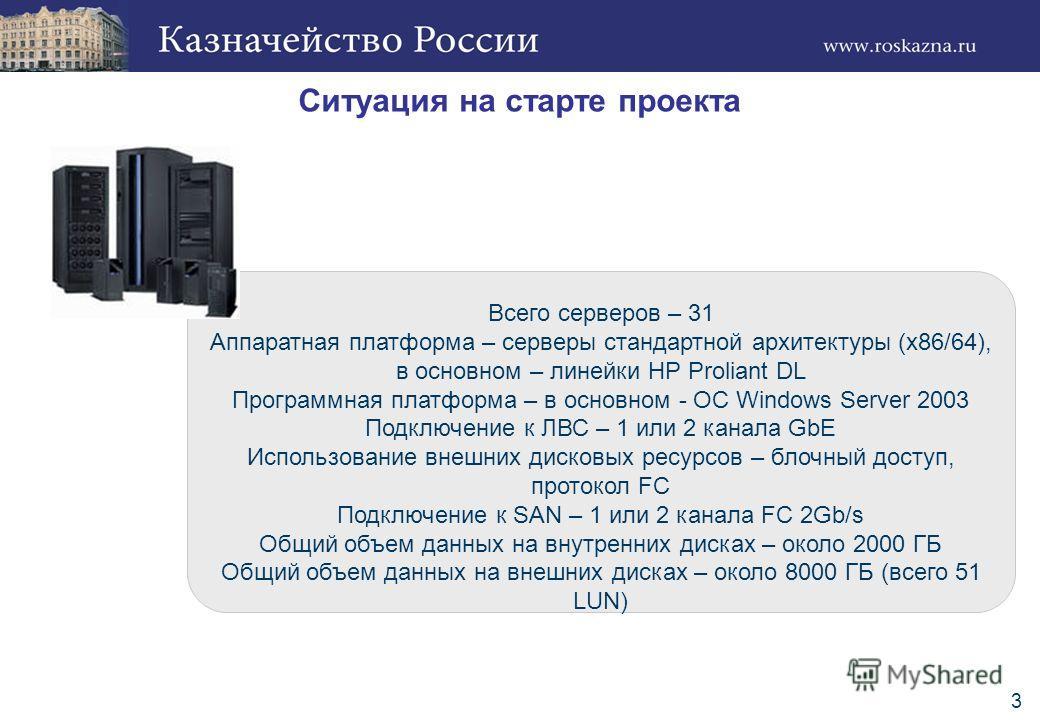 3 Ситуация на старте проекта Всего серверов – 31 Аппаратная платформа – серверы стандартной архитектуры (x86/64), в основном – линейки HP Proliant DL Программная платформа – в основном - ОС Windows Server 2003 Подключение к ЛВС – 1 или 2 канала GbE И