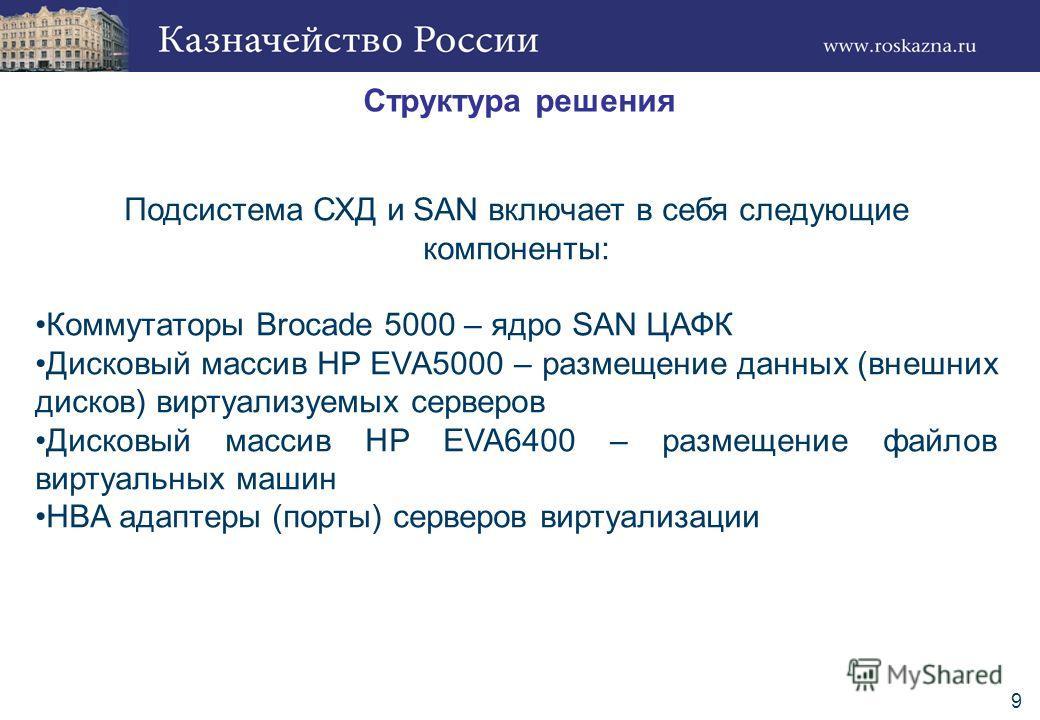 9 Структура решения Подсистема СХД и SAN включает в себя следующие компоненты: Коммутаторы Brocade 5000 – ядро SAN ЦАФК Дисковый массив HP EVA5000 – размещение данных (внешних дисков) виртуализуемых серверов Дисковый массив HP EVA6400 – размещение фа