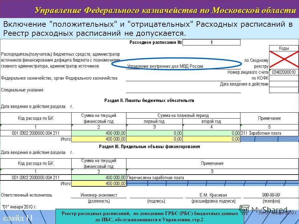 слайд 11 Управление Федерального казначейства по Московской области Включение