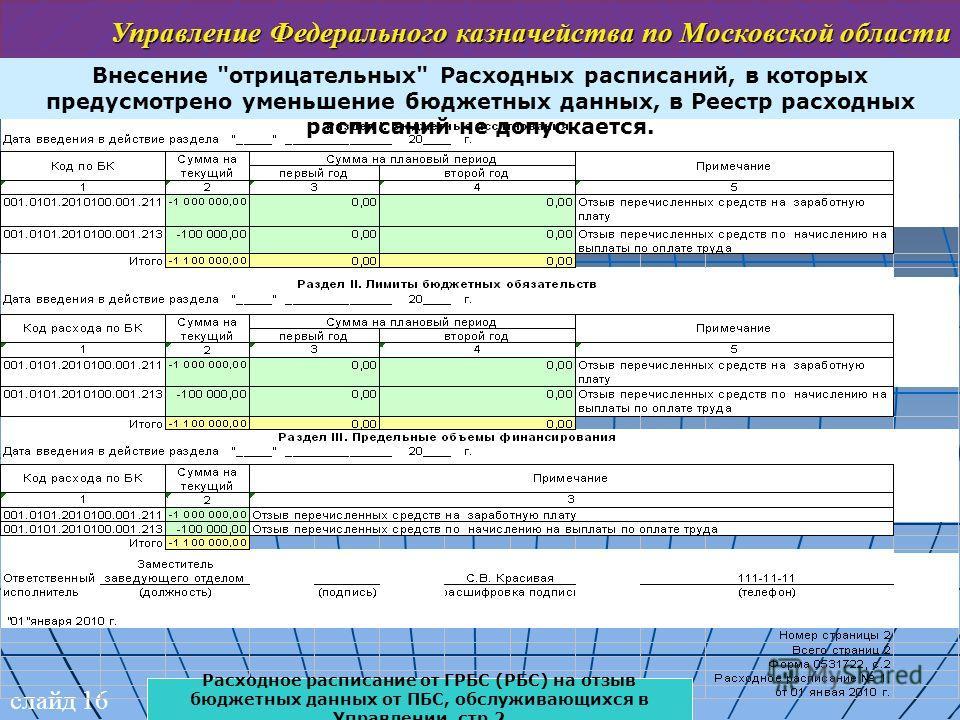 слайд 16 Управление Федерального казначейства по Московской области Внесение