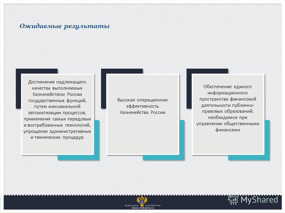 Ожидаемые результаты Достижение надлежащего качества выполняемых Казначейством России государственных функций, путем максимальной автоматизации процессов, применения самых передовых и востребованных технологий, упрощения административных и технически