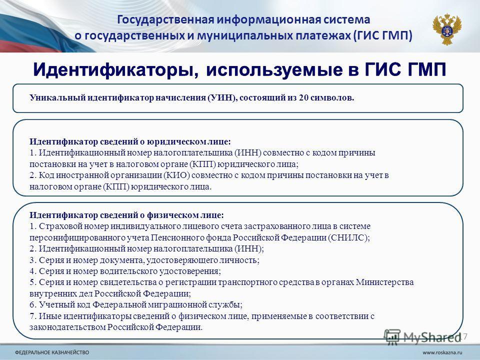 Государственная информационная система о государственных и муниципальных платежах (ГИС ГМП) 17 Уникальный идентификатор начисления (УИН), состоящий из 20 символов. Идентификаторы, используемые в ГИС ГМП Идентификатор сведений о физическом лице: 1. Ст