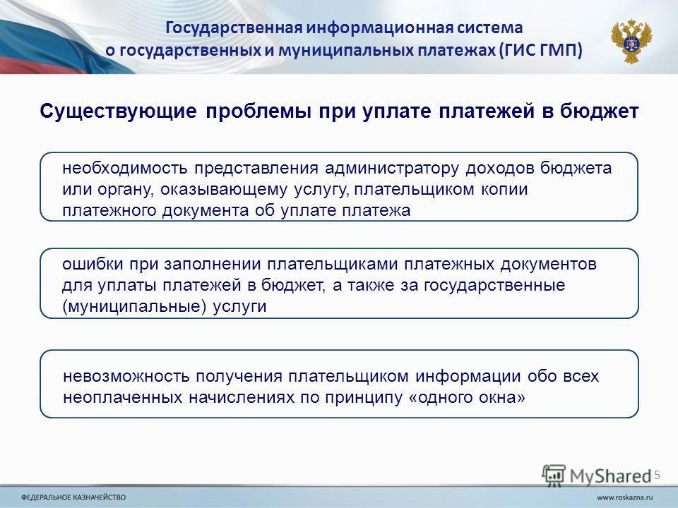 Государственная информационная система о государственных и муниципальных платежах (ГИС ГМП) 5 необходимость представления администратору доходов бюджета или органу, оказывающему услугу, плательщиком копии платежного документа об уплате платежа ошибки