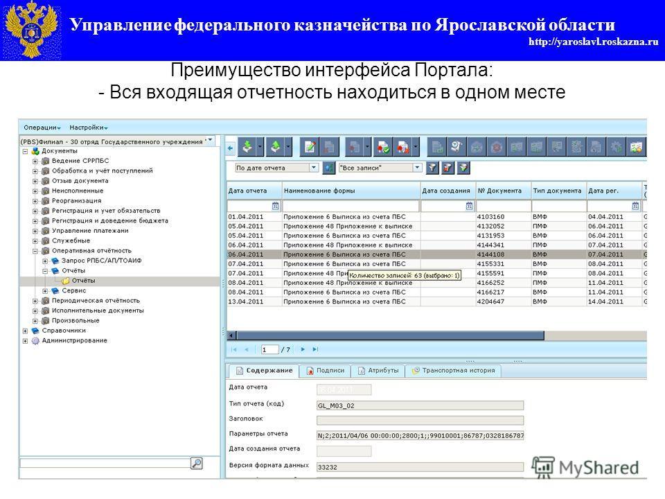 Управление федерального казначейства по Ярославской области http://yaroslavl.roskazna.ru Преимущество интерфейса Портала: - Вся входящая отчетность находиться в одном месте