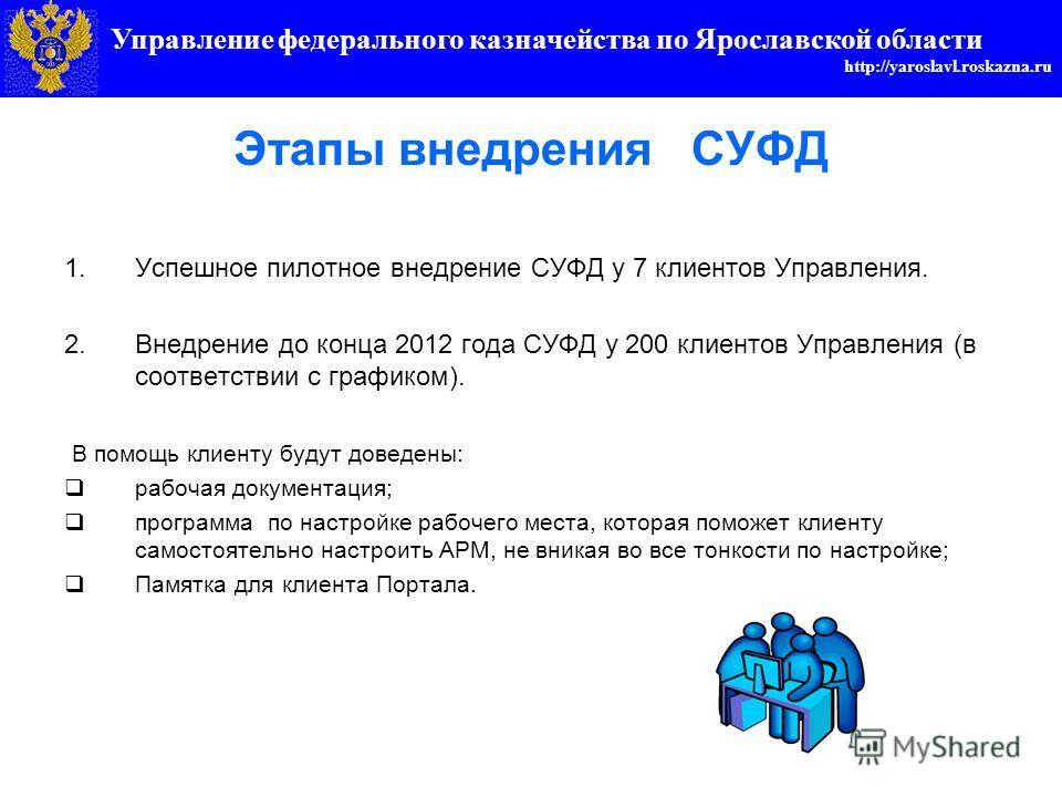 Управление федерального казначейства по Ярославской области http://yaroslavl.roskazna.ru Этапы внедрения СУФД 1.Успешное пилотное внедрение СУФД у 7 клиентов Управления. 2.Внедрение до конца 2012 года СУФД у 200 клиентов Управления (в соответствии с