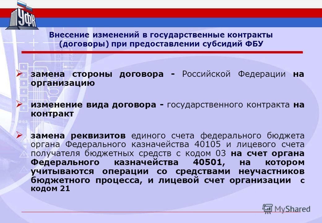 Внесение изменений в государственные контракты (договоры) при предоставлении субсидий ФБУ замена стороны договора - Российской Федерации на организацию изменение вида договора - государственного контракта на контракт замена реквизитов единого счета ф
