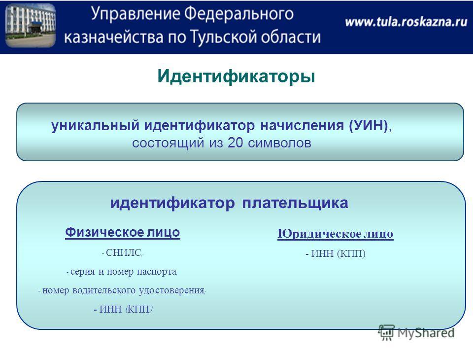 уникальный идентификатор начисления (УИН), состоящий из 20 символов идентификатор плательщика Физическое лицо - СНИЛС ; - серия и номер паспорта ; - номер водительского удостоверения ; - ИНН ( КПП ) Юридическое лицо - ИНН (КПП) Идентификаторы