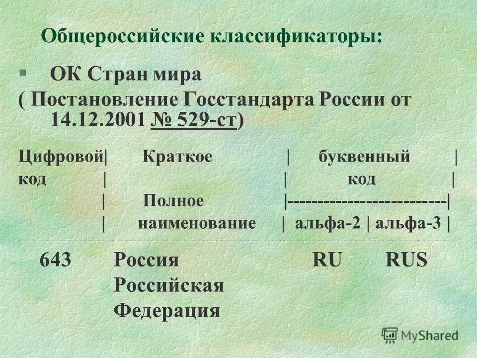 Общероссийские классификаторы: §ОК Стран мира ( Постановление Госстандарта России от 14.12.2001 529-ст) -------------------------------------------------------------------------------------------------------------------------- Цифровой| Краткое | бук