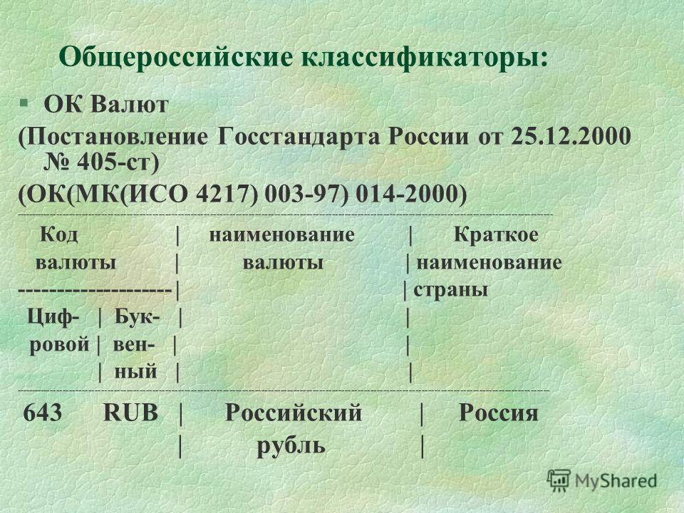 Общероссийские классификаторы: §ОК Валют (Постановление Госстандарта России от 25.12.2000 405-ст) (ОК(МК(ИСО 4217) 003-97) 014-2000) ---------------------------------------------------------------------------------------------------------------------