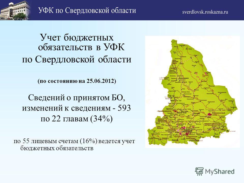Учет бюджетных обязательств в УФК по Свердловской области (по состоянию на 25.06.2012) Сведений о принятом БО, изменений к сведениям - 593 по 22 главам (34%) по 55 лицевым счетам (16%) ведется учет бюджетных обязательств